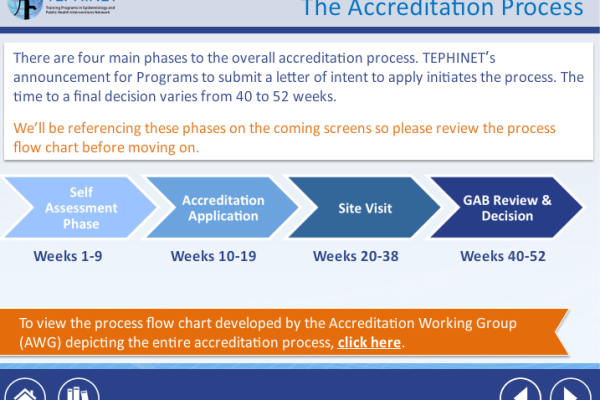 TEPHINET Accreditation Storyline Course