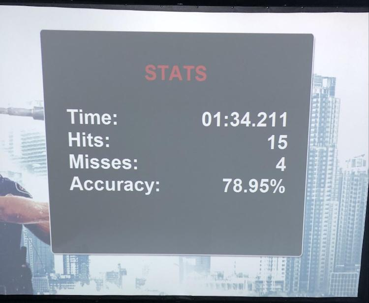 Screen showing statistics from a the shooting range simulation: Time: 01:34.211. Hits: 15. Misses: 4. Accuracy: 78.95%